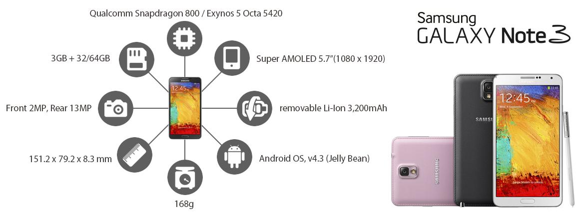 Samsung Galaxy Note 3 -2- ilovesamsung