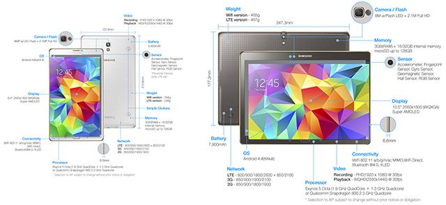 Samsung Galaxy Tab S -3- ilovesamsung