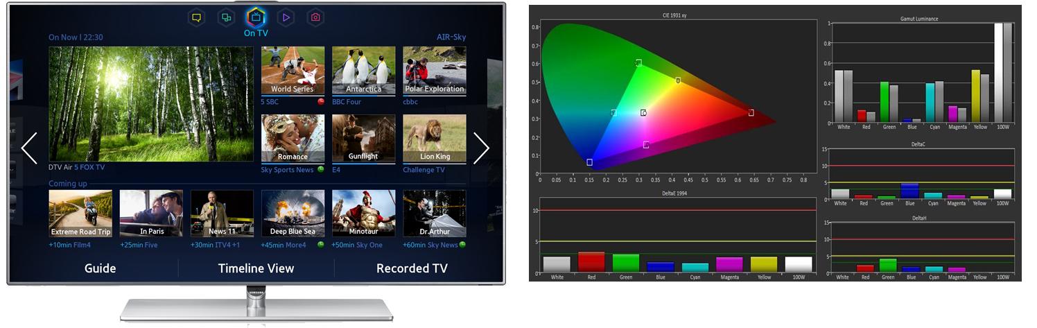 Samsung 55F7000 Smart 3D Full HD LED TV -3- ilovesamsung