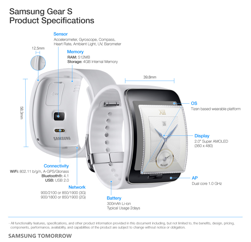 Samsung-Gear-S-Specificatii - ilovesamsung