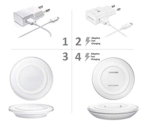 Există 4 moduri diferite de încărcare a lui S7 sau S7 Edge în funcție de tipul de încărcător