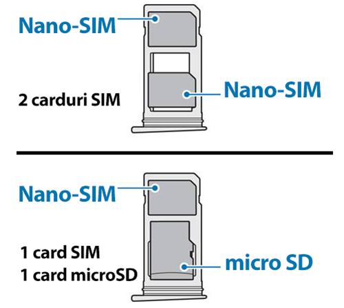 Diferența între slot-urile modelului Galaxy S7 single SIM și Galaxy S7 Dual SIM