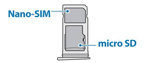 Galaxy S7 Single SIM - Un card SIM și un card microSD