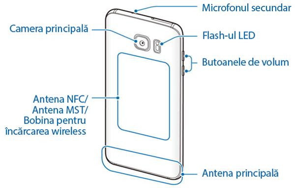 Plan General- Schita - Față posterioară a lui Galaxy S7 și Galaxy S7 Edge