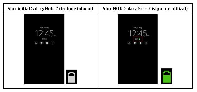 galaxy-note-7-60-limitare-incarcare-baterie