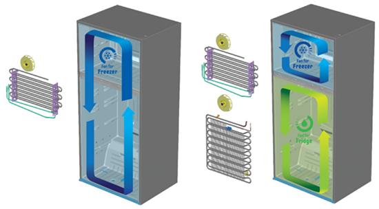 regandirea-tehnologiei-frigiderului-2